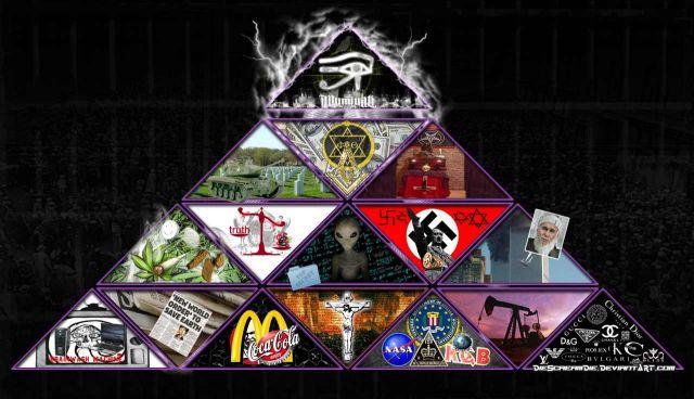 smallWorld_conspiracies_pyramid(2)